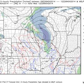 WRF Forecast Model