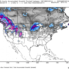 NECP GFS 6 Hourly Accumulated Snowfall