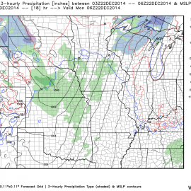 NAM 3 Hourly Precipitation Sunday